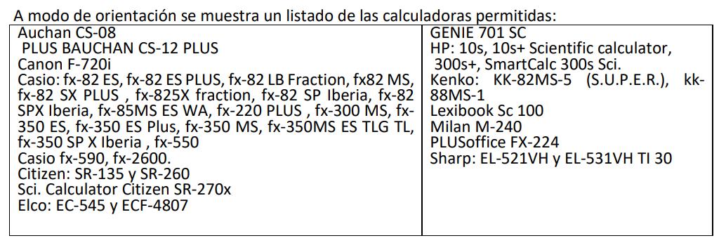 calculadoras permitidas en selectividad Extremadura